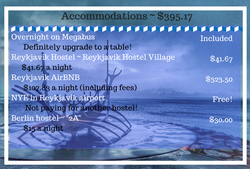 affordable iceland vacation