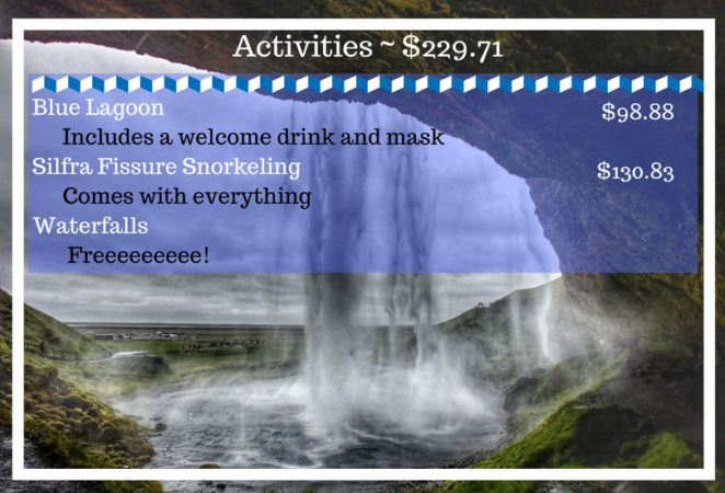 iceland prices