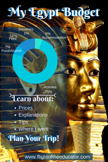 trip to egypt cost