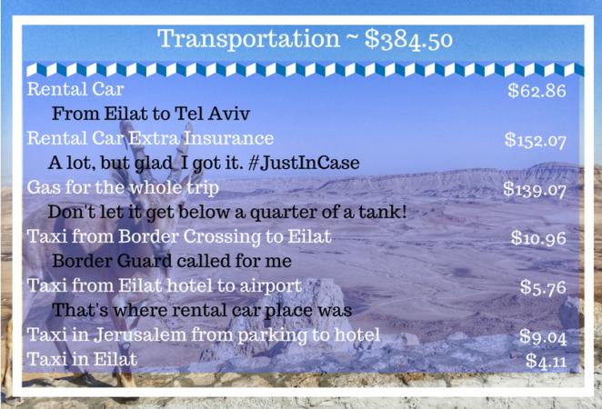 budget rent a car Israel