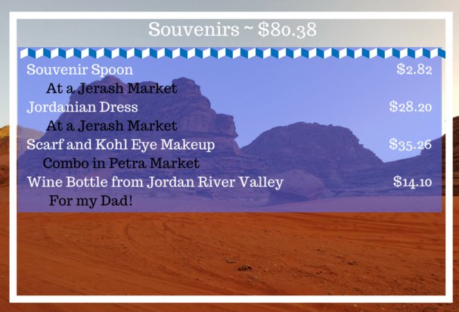 places to see in jordan