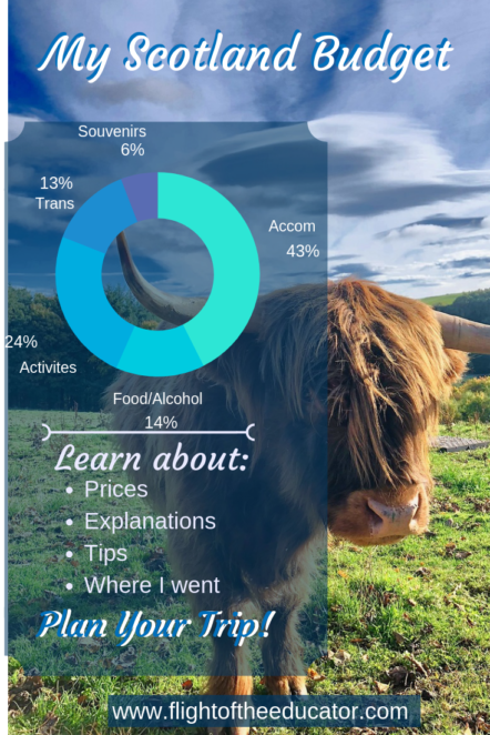 Planning a trip to Scotland? Interested in a Scottish Road trip? Well, check out my actual trip costs for Scotland to help you budget for your own! #Scotland #Scottish #HighlandCows #ScottishRoadTrip